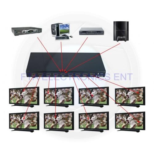 SPLIT 1-8 HDMI